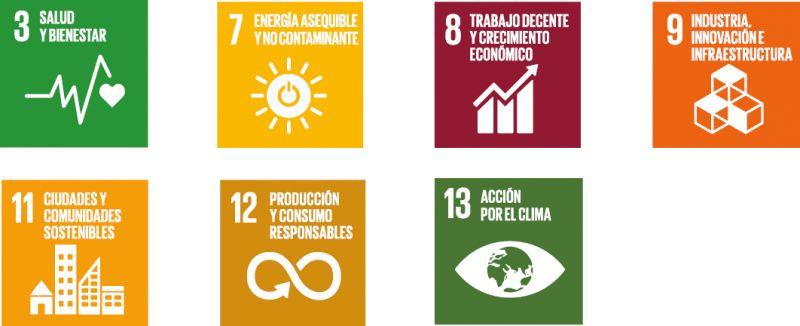 Estas normas facilitan a las organizaciones la consecución de los ODS  de la ONU