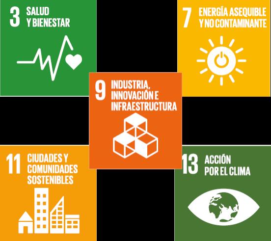 Las normas UNE del CTE contribuyen al cumplimiento de los siguientes Objetivos de Desarrollo  ...