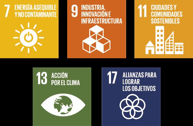 La normalización de Hyperloop contribuye al cumplimiento de los Objetivos de Desarrollo Sostenible  ...
