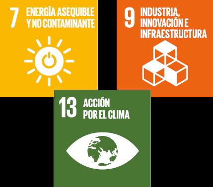 Las normas UNE sobre energía eólica contribuyen al cumplimiento de los Objetivos de Desarrollo  ...