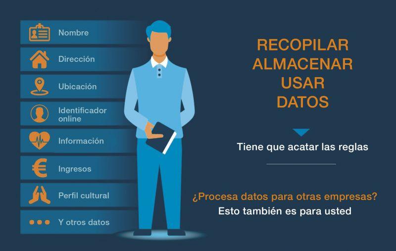 ¿Qué es información personal?. Foto: ec.europa.eu