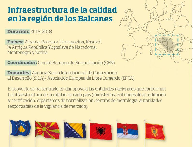 Eliminando Barreras Técnicas Al Comercio En La Región De Los Balcanes