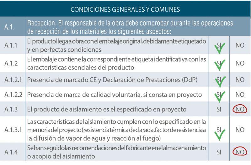 Ejemplo de uso de la lista de comprobación para el control en obra de la instalación del aislamiento térmico