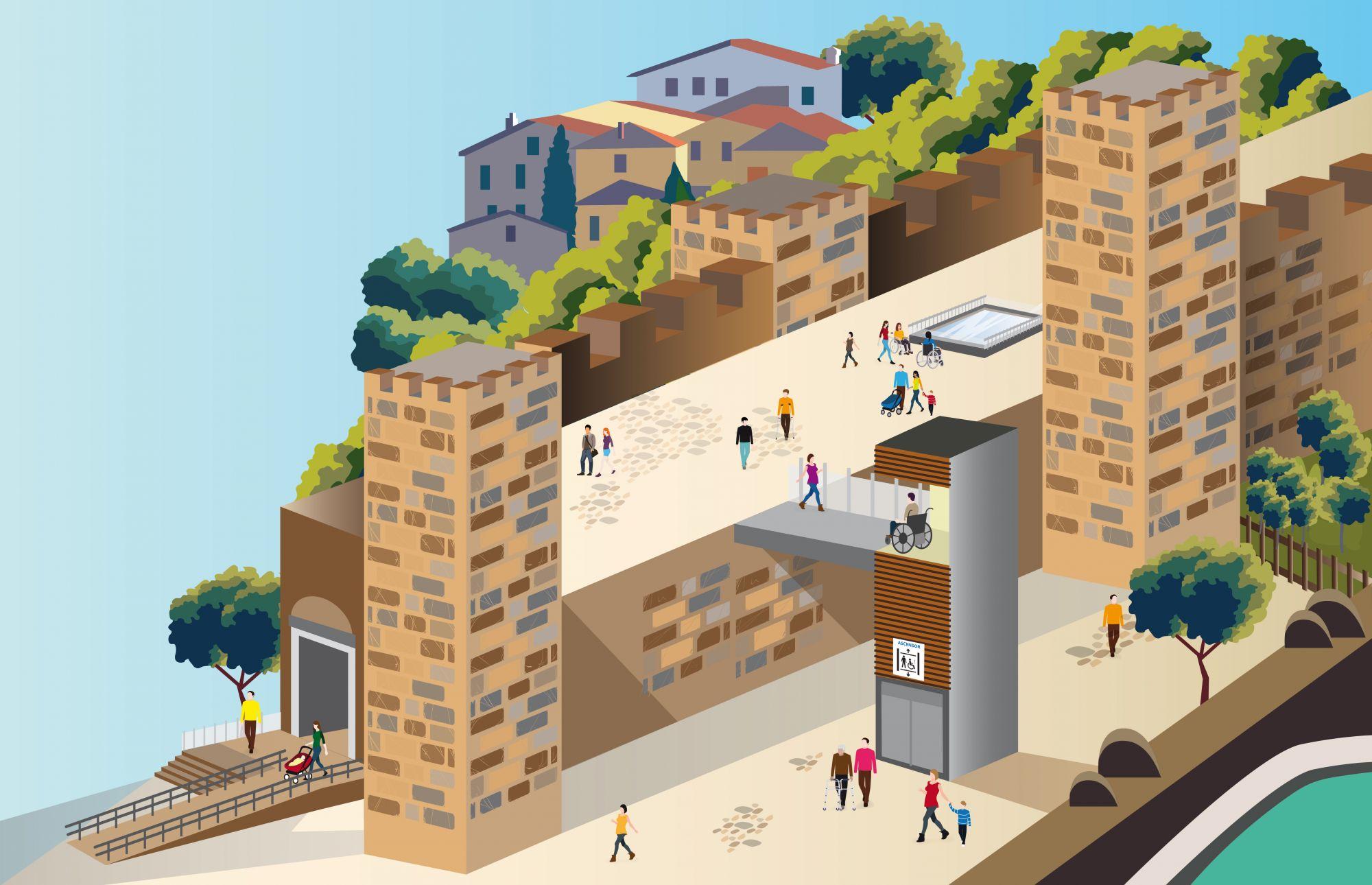 Accesibilidad al patrimonio cultural